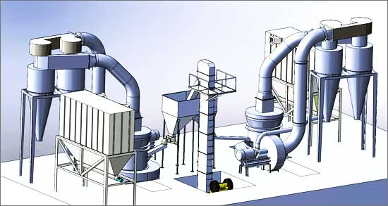 complete grinding plant