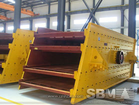 manufactured sand screening and washing plant